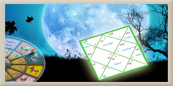 Kundli Doshas and Remedies in Astrology