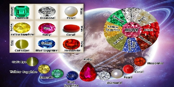 Gem Therapy In Vedic Astrological Remedies